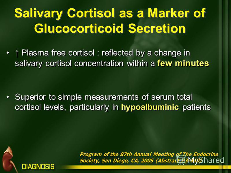 Plasma free cortisol : reflected by a change in salivary cortisol concentration within a few minutes Superior to simple measurements of serum total cortisol levels, particularly in hypoalbuminic patients Program of the 87th Annual Meeting of The Endo