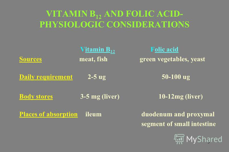 3 VITAMIN B 12 AND FOLIC ACID- PHYSIOLOGIC CONSIDERATIONS Vitamin B 12 Folic acid Sources meat, fish green vegetables, yeast Daily requirement 2-5 ug 50-100 ug Body stores 3-5 mg (liver) 10-12mg (liver) Places of absorption ileum duodenum and proxyma