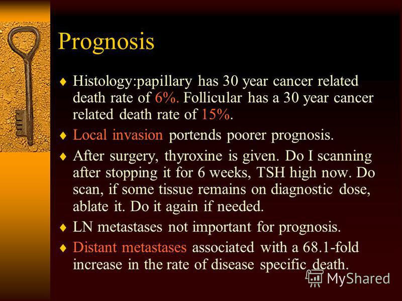 Prognosis Histology:papillary has 30 year cancer related death rate of 6%. Follicular has a 30 year cancer related death rate of 15%. Local invasion portends poorer prognosis. After surgery, thyroxine is given. Do I scanning after stopping it for 6 w