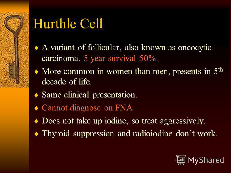 Hurthle Cell A variant of follicular, also known as oncocytic carcinoma. 5 year survival 50%. More common in women than men, presents in 5 th decade of life. Same clinical presentation. Cannot diagnose on FNA Does not take up iodine, so treat aggress