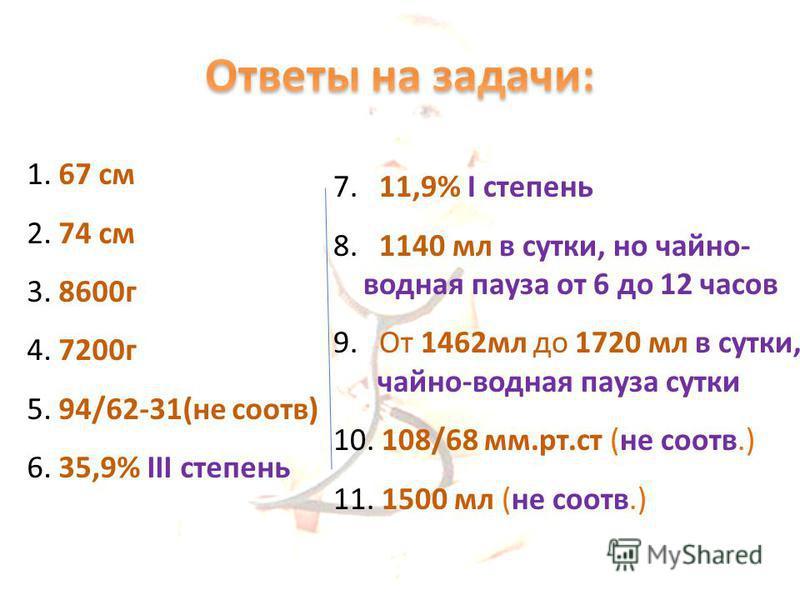1. 67 см 2. 74 см 3. 8600 г 4. 7200 г 5. 94/62-31(не соотв) 6. 35,9% III степень 7. 11,9% I степень 8. 1140 мл в сутки, но чайно- водная пауза от 6 до 12 часов 9. От 1462 мл до 1720 мл в сутки, чайно-водная пауза сутки 10. 108/68 мм.рт.ст (не соотв.)