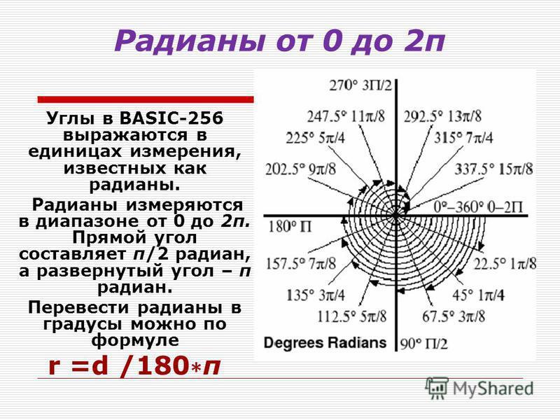 stamp x, y, {x1, y1, x2, y2 …} stamp x, y, масштаб, {x1, y1, x2, y2 …} stamp x, y, масштаб, угол_поворота, {x1, y1, x2, y2 …} Рисует многоугольник относительно точки (0,0), заданной координатами x и y. Дополнительно можно задать масштаб, где число 1