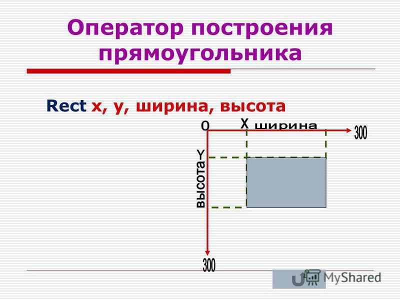Оператор построения отрезка Line x1, y1,x2, y2