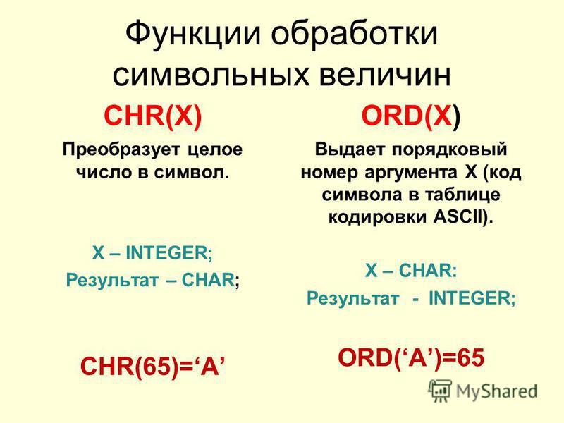 Функции обработки символьных величин CHR(X) Преобразует целое число в символ. Х – INTEGER; Результат – CHAR; CHR(65)=A ORD(X) Выдает порядковый номер аргумента Х (код символа в таблице кодировки ASCII). X – CHAR: Результат - INTEGER; ORD(A)=65