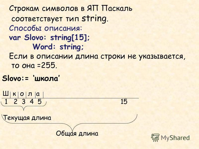 Slovo:= школа Ш к о л а 1 2 3 4 5 15 Текущая длина Общая длина Строкам символов в ЯП Паскаль соответствует тип string. Способы описания: var Slovo: string[15]; Word: string; Если в описании длина строки не указывается, то она =255.