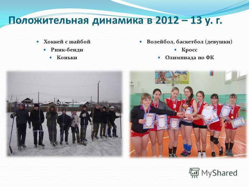 Положительная динамика в 2012 – 13 у. г. Хоккей с шайбой Ринк-бенди Коньки Волейбол, баскетбол (девушки) Кросс Олимпиада по ФК