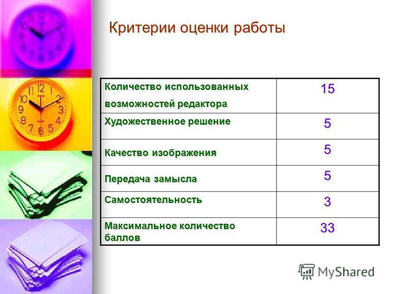 Критерии оценки работы Количество использованных возможностей редактора 15 Художественное решение 5 Качество изображения 5 Передача замысла 5 Самостоятельность 3 Максимальное количество баллов 33
