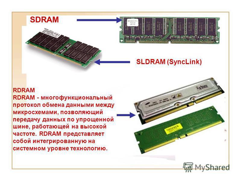 SDRAM SLDRAM (SyncLink) RDRAM RDRAM - многофункциональный протокол обмена данными между микросхемами, позволяющий передачу данных по упрощенной шине, работающей на высокой частоте. RDRAM представляет собой интегрированную на системном уровне технолог