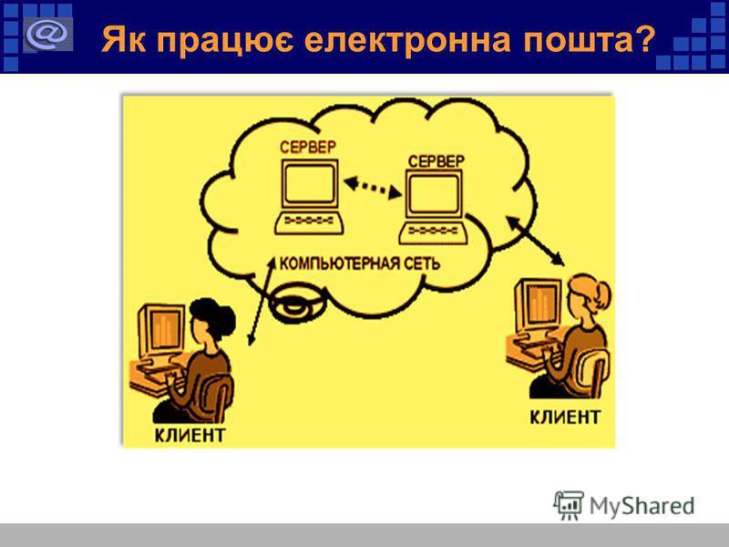 Як працює електронна пошта?