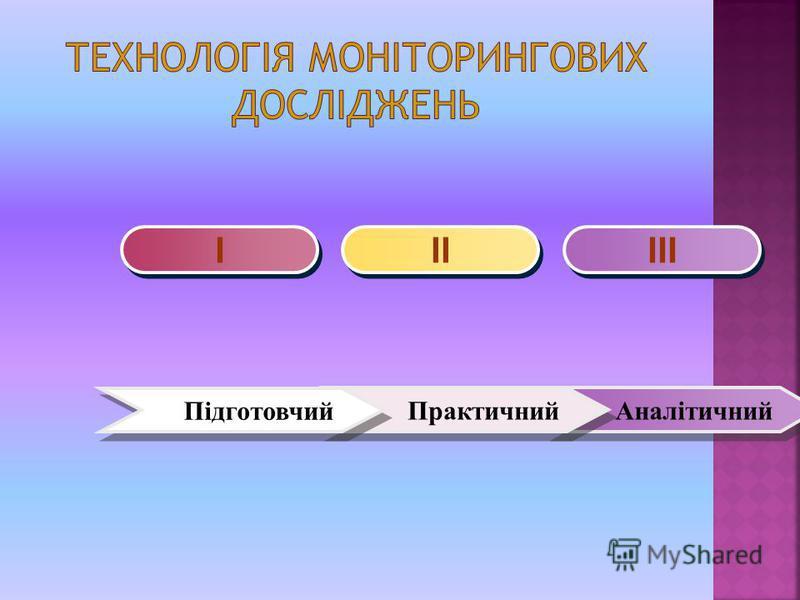 Аналітичний Практичний Підготовчий І І ІІ ІІІ