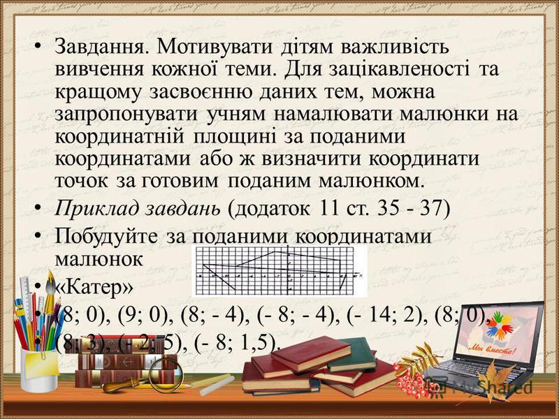 Завдання. Мотивувати дітям важливість вивчення кожної теми. Для зацікавленості та кращому засвоєнню даних тем, можна запропонувати учням намалювати малюнки на координатній площині за поданими координатами або ж визначити координати точок за готовим п