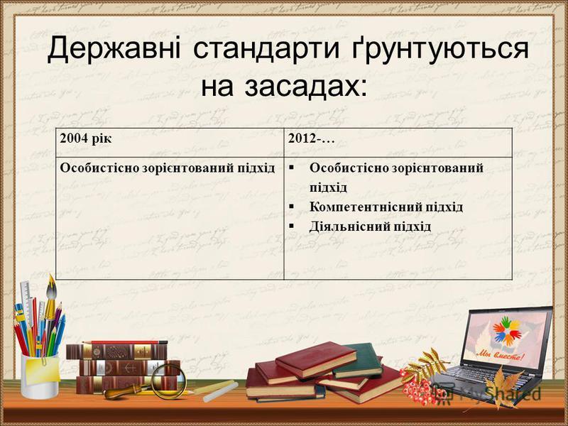 Державні стандарти ґрунтуються на засадах: 2004 рік2012-… Особистісно зорієнтований підхід Компетентнісний підхід Діяльнісний підхід