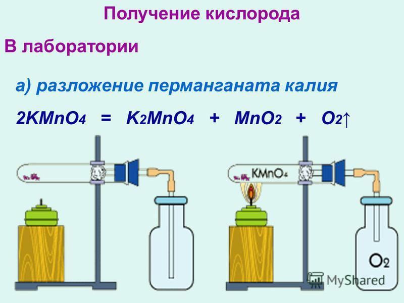 Получение кислорода В лаборатории а) разложение перманганата калия 2KMnO 4 = K 2 MnO 4 + MnO 2 + O 2
