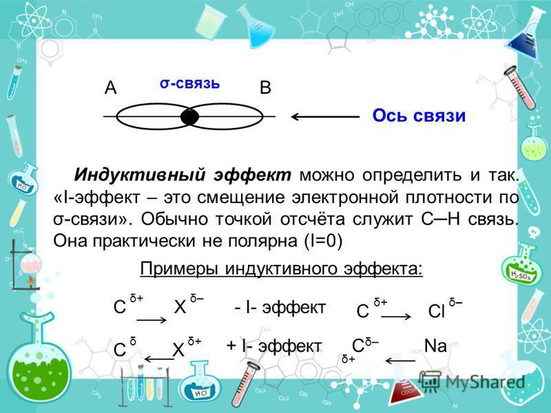 Индуктивный эффект можно определить и так. «I-эффект – это смещение электронной плотности по σ-связи». Обычно точкой отсчёта служит СН связь. Она практически не полярная (I=0) Примеры индуктивного эффекта: С δ+ X δ– С δ+ Cl δ– - I- эффект С δ X δ+ С