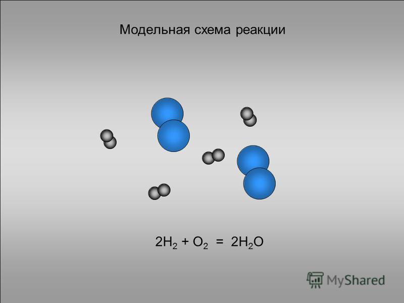 Модельная схема реакции 2Н 2 + О 2 = 2Н 2 О