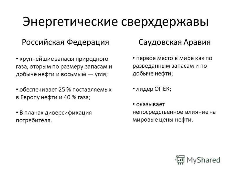 Энергетические сверхдержавы Российская Федерация крупнейшие запасы природного газа, вторым по размеру запасам и добыче нефти и восьмым угля; обеспечивает 25 % поставляемых в Европу нефти и 40 % газа; В планах диверсификация потребителя. Саудовская Ар