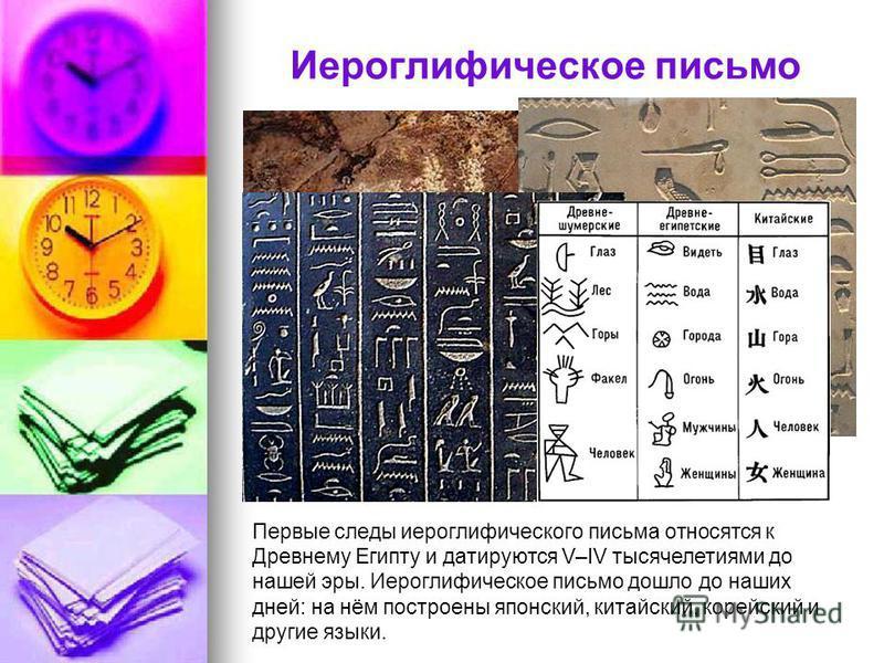 Иероглифическое письмо Первые следы иероглифического письма относятся к Древнему Египту и датируются V–IV тысячелетиями до нашей эры. Иероглифическое письмо дошло до наших дней: на нём построены японский, китайский, корейский и другие языки.