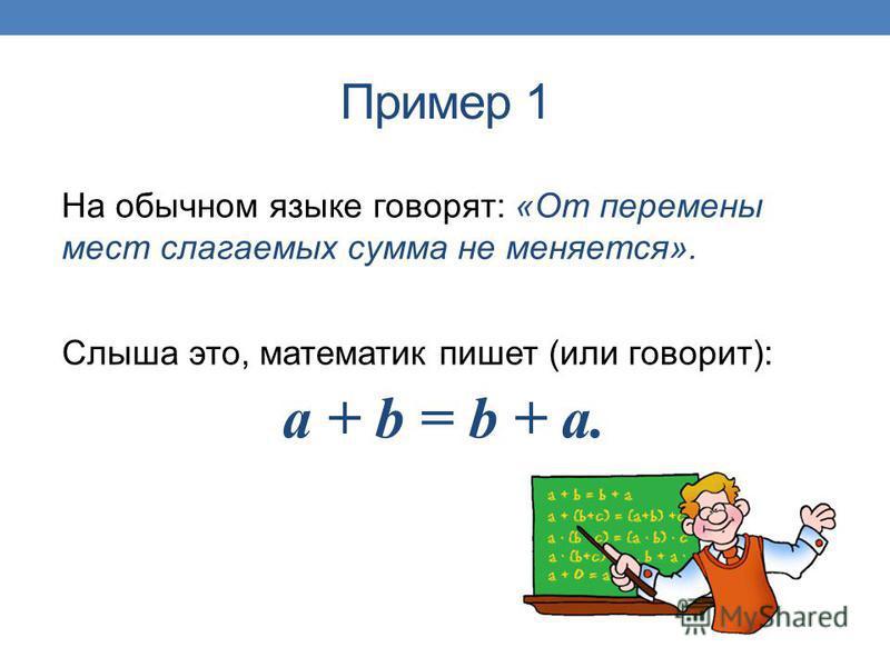 Пример 1 Слыша это, математик пишет (или говорит): На обычном языке говорят: «От перемены мест слагаемых сумма не меняется». a + b = b + a.