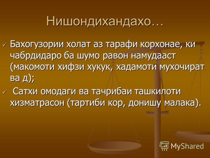 Нишондихандахо… Бахогузории холат аз тарафи корхонае, ки чабрдидаро ба шумо равон намудааст (макомоти хифзи хукук, хадамоти мухочират ва д); Бахогузории холат аз тарафи корхонае, ки чабрдидаро ба шумо равон намудааст (макомоти хифзи хукук, хадамоти м