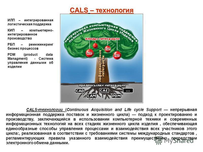 CALS – технология CALS-технологии (Continuous Acquisition and Life cycle Support непрерывная информационная поддержка поставок и жизненного цикла) подход к проектированию и производству, заключающийся в использовании компьютерной техники и современны