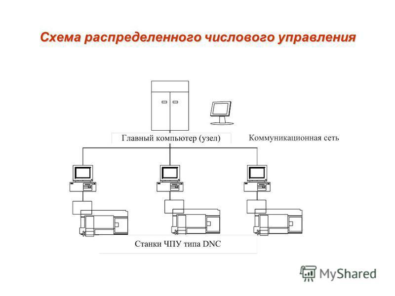Схема распределенного числового управления