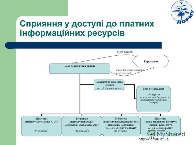 http://dormu.at.ua Сприяння у доступі до платних інформаційних ресурсів
