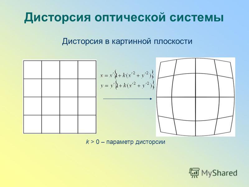 Дисторсия оптической системы Дисторсия в картинной плоскости k > 0 – параметр дисторсии
