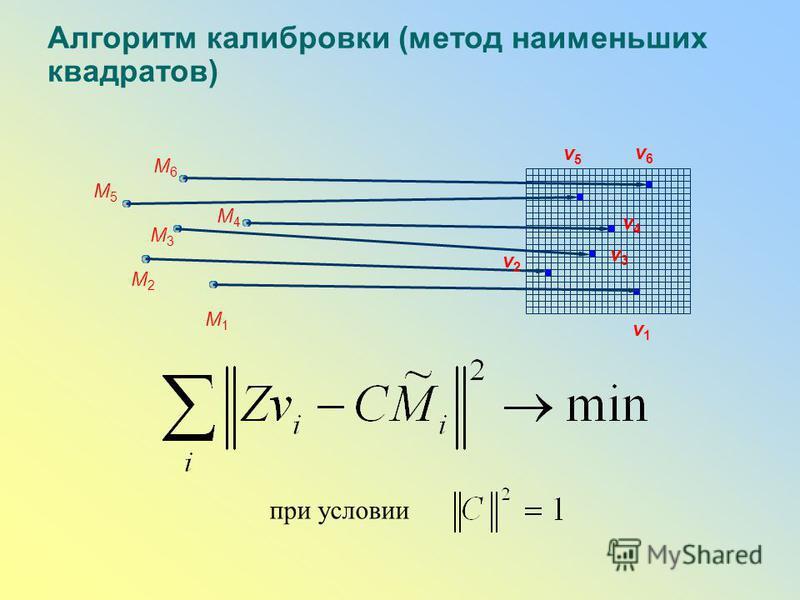 Алгоритм калибровки (метод наименьших квадратов) M1M1 M2M2 M5M5 M3M3 M4M4 M6M6 v1v1 v2v2 v3v3 v4v4 v5v5 v6v6 при условии