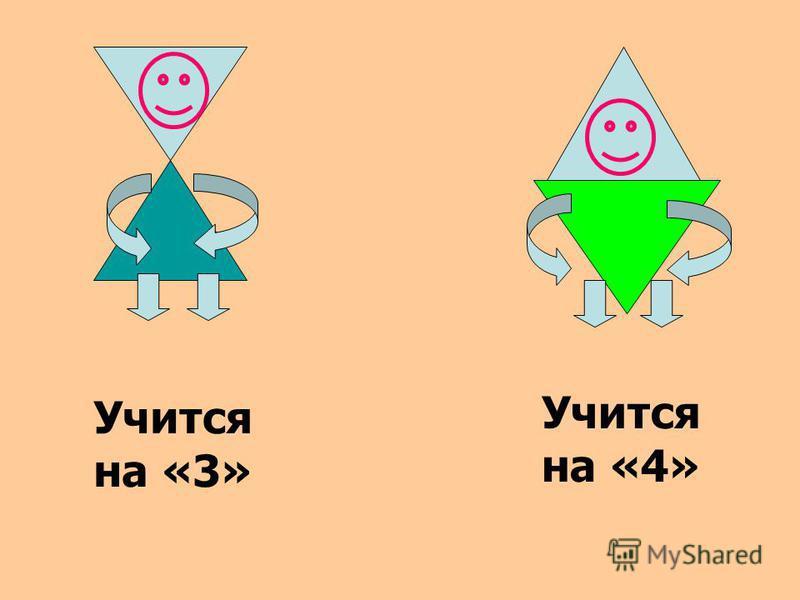 Учится на «3» Учится на «4»