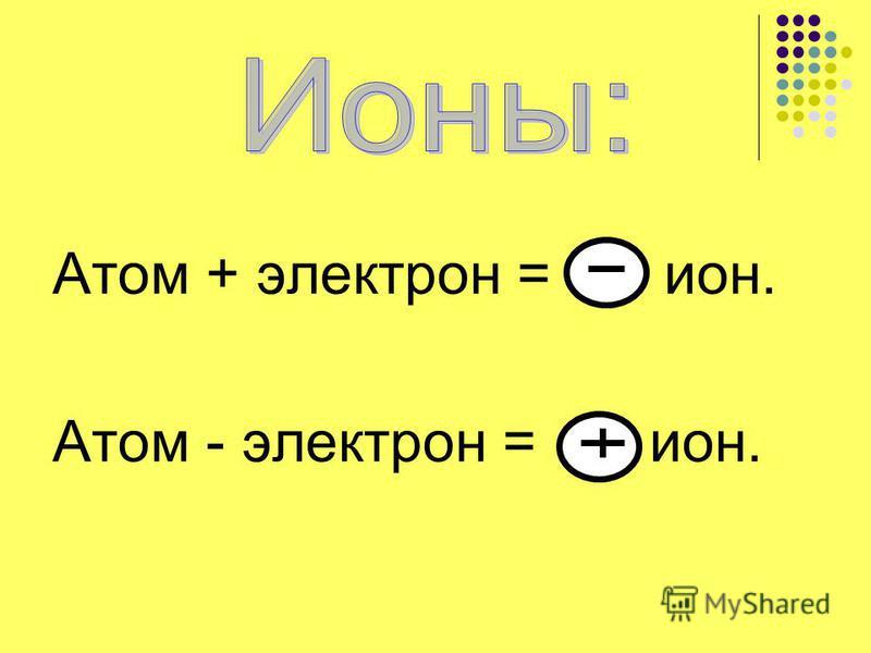 Атом + электрон = ион. Атом - электрон = ион.
