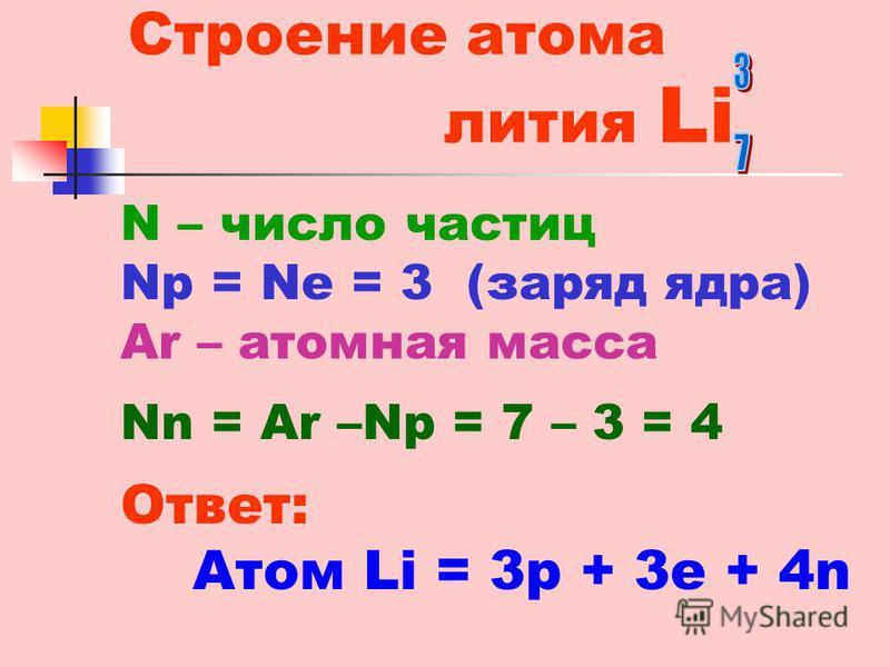 Строение атома лития Li N – число частиц Np = Ne = 3 (заряд ядра) Ar – атомная масса Nn = Ar –Np = 7 – 3 = 4 Ответ: Атом Li = 3p + 3e + 4n