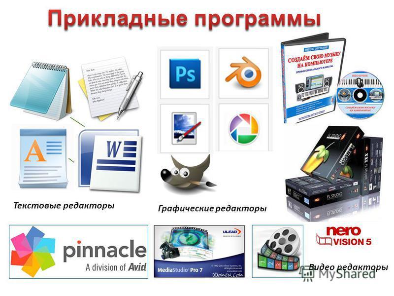 Текстовые редакторы Графические редакторы Видео редакторы