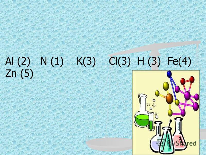 Al (2) N (1) K(3) Cl(3) H (3) Fe(4) Zn (5)