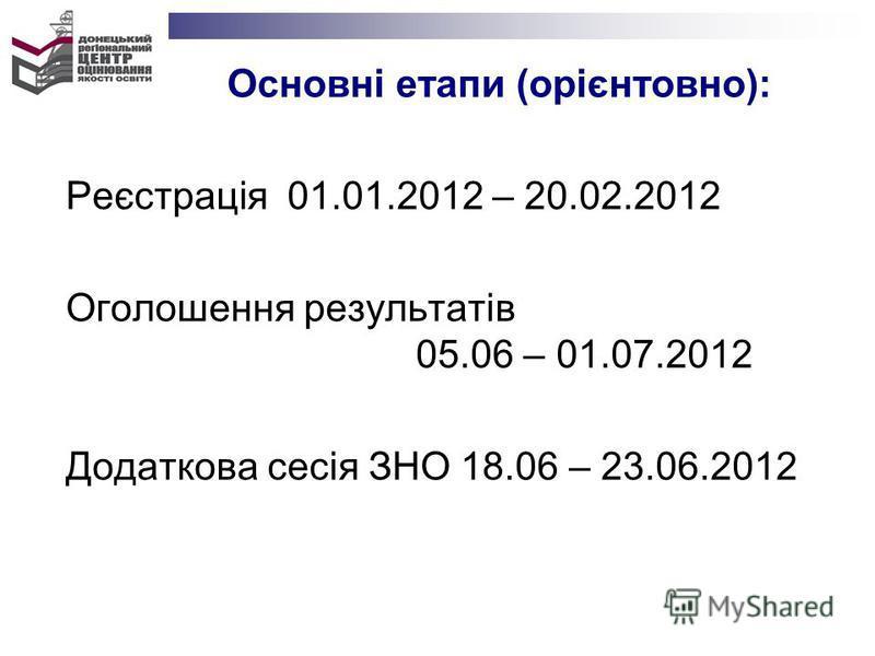 Основні етапи (орієнтовно): Реєстрація 01.01.2012 – 20.02.2012 Оголошення результатів 05.06 – 01.07.2012 Додаткова сесія ЗНО 18.06 – 23.06.2012