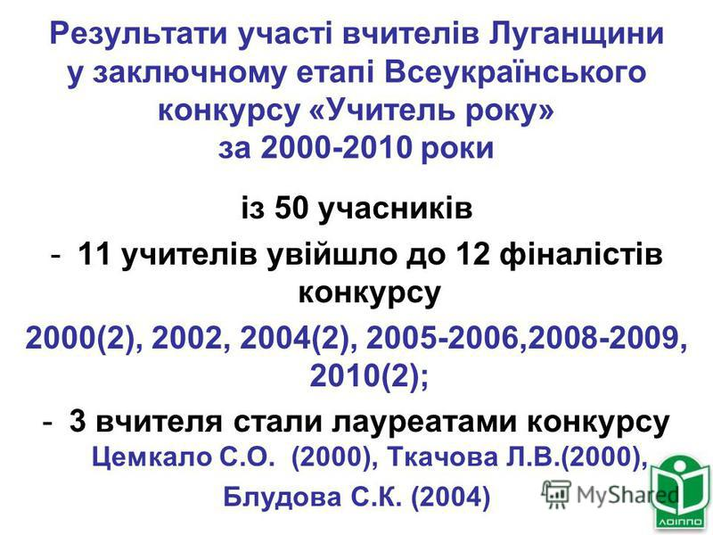 Результати участі вчителів Луганщини у заключному етапі Всеукраїнського конкурсу «Учитель року» за 2000-2010 роки із 50 учасників -11 учителів увійшло до 12 фіналістів конкурсу 2000(2), 2002, 2004(2), 2005-2006,2008-2009, 2010(2); -3 вчителя стали ла