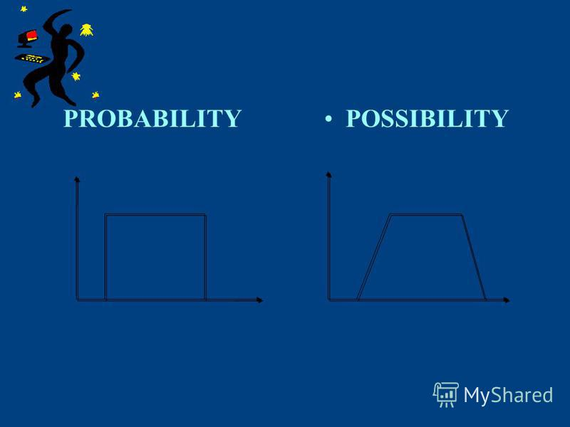 PROBABILITYPOSSIBILITY