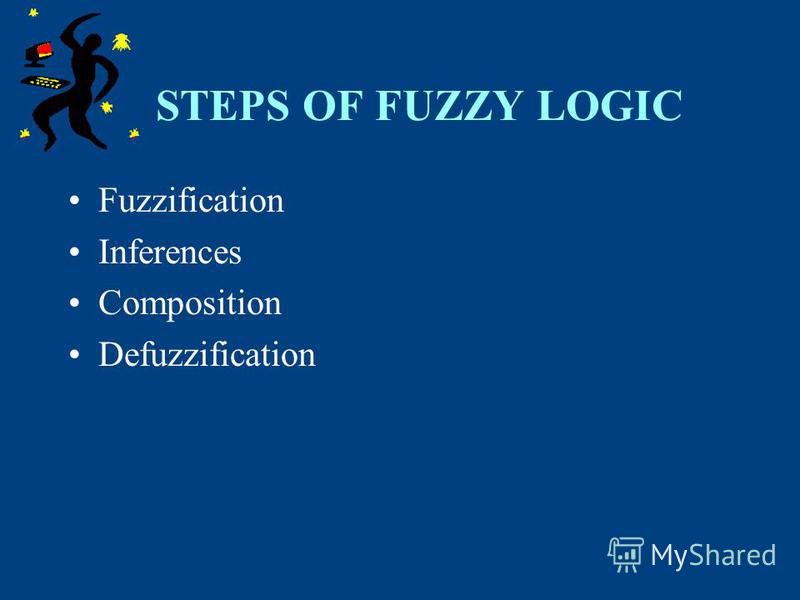 STEPS OF FUZZY LOGIC Fuzzification Inferences Composition Defuzzification