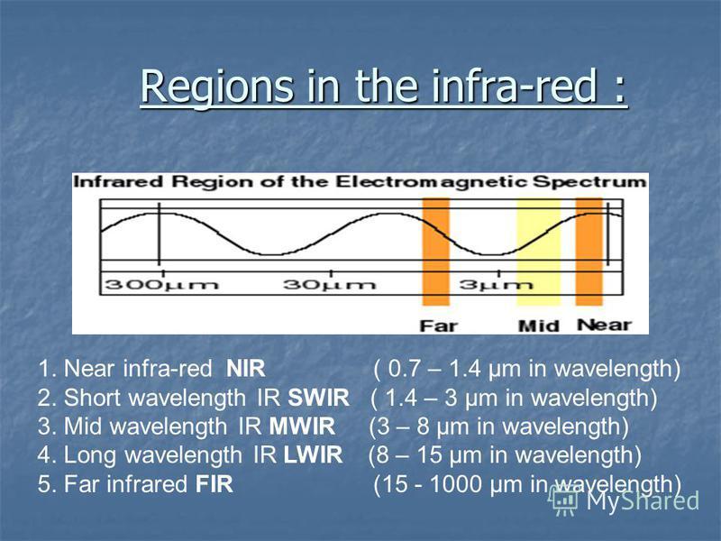 Regions in the infra-red : Regions in the infra-red : 1. Near infra-red NIR ( 0.7 – 1.4 µm in wavelength) 2. Short wavelength IR SWIR ( 1.4 – 3 µm in wavelength) 3. Mid wavelength IR MWIR (3 – 8 µm in wavelength) 4. Long wavelength IR LWIR (8 – 15 µm