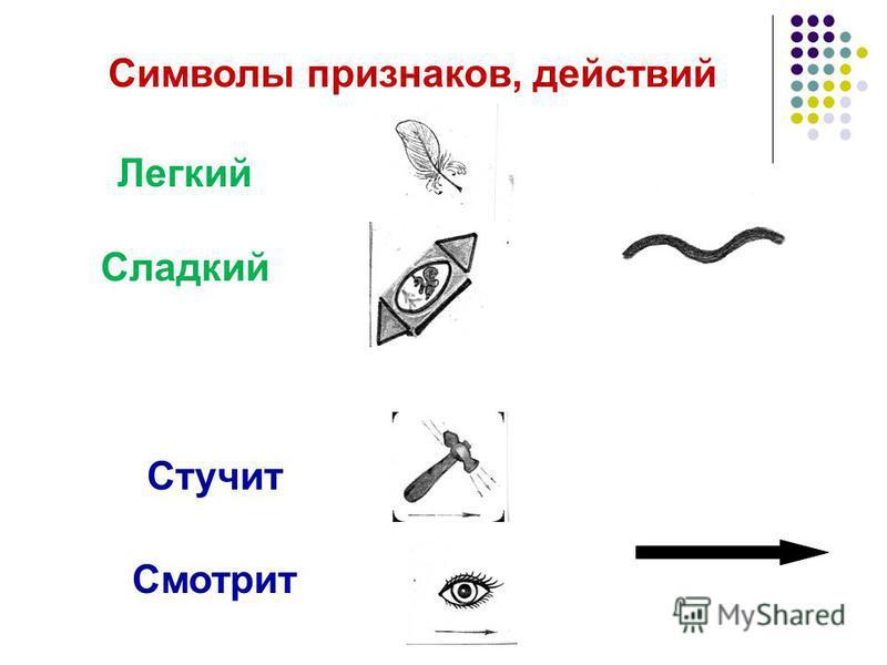 Символы признаков, действий Стучит Смотрит Легкий Сладкий