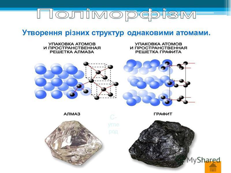 Утворення різних структур однаковими атомами. С- угле род
