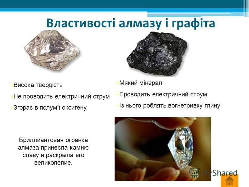 Властивості алмазу і графіта Бриллиантовая огранка алмаза принесла камню славу и раскрыла его великолепие. Висока твердість Не проводить електричний струм Згорає в полум'ї оксигену. Мякий мінерал Проводить електричний струм Із нього роблять вогнетрив