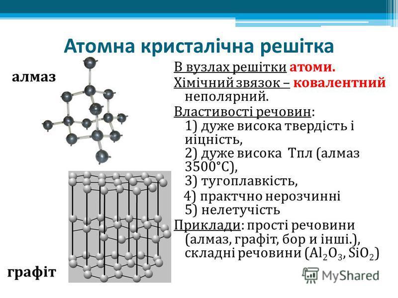Атомна кристалічна решітка В вузлах решітки атоми. Хімічний звязок – ковалентний неполярний. Властивості речовин: 1) дуже висока твердість і иіцність, 2) дуже висока Тпл (алмаз 3500 ° С), 3) тугоплавкість, 4) практчно нерозчинні 5) нелетучість Прикла