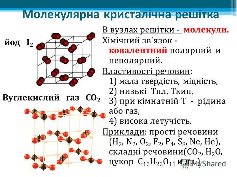 Молекулярна кристалічна решітка В вузлах решітки - молекули. Хімічний зв'язок - ковалентний полярний и неполярний. Властивості речовин: 1) мала твердість, міцність, 2) низькі Тпл, Ткип, 3) при кімнатній Т - рідина або газ, 4) висока летучість. Прикла