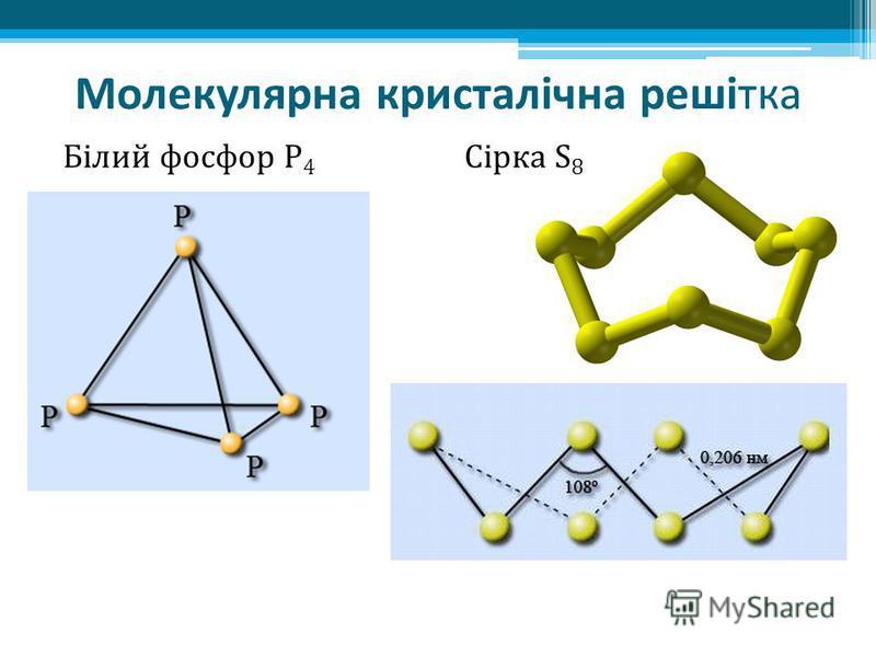 Молекулярна кристалічна решітка Білий фосфор Р 4 Сірка S 8