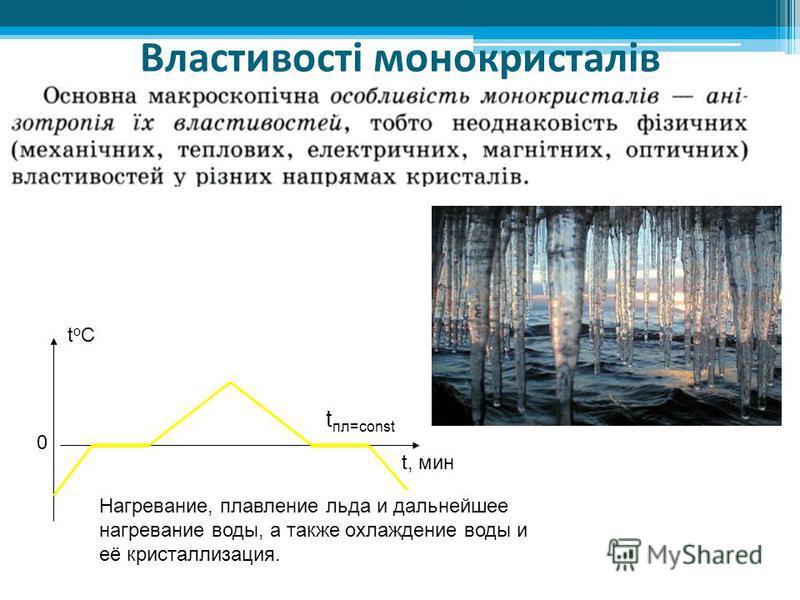 Властивості монокристалів t, мин 0 toCtoC t пл=const Нагревание, плавление льда и дальнейшее нагревание воды, а также охлаждение воды и её кристаллизация.