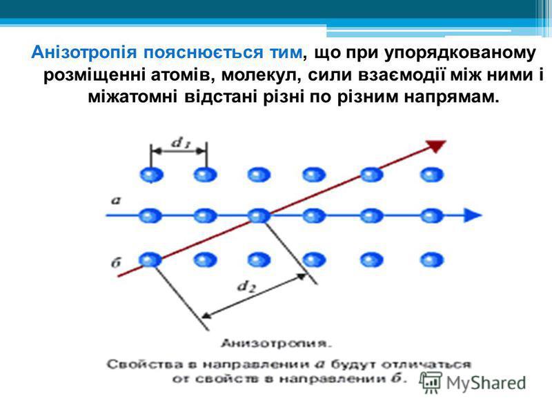 Анізотропія пояснюється тим, що при упорядкованому розміщенні атомів, молекул, сили взаємодії між ними і міжатомні відстані різні по різним напрямам.