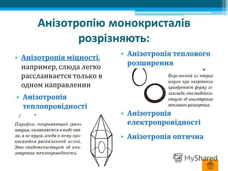 Анізотропію монокристалів розрізняють: Анізотропія міцності, например, слюда легко расслаивается только в одном направлении Анізотропія теплового розширення Анізотропія електропровідності Анізотропія теплопровідності Анізотропія оптична