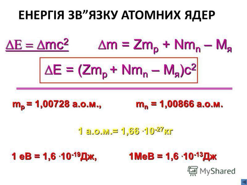 mc2m = Zmp + Nmn – Mя Е = (Zmp + Nmn – Mя)c2 mp = 1,00728 а.о.м., mn = 1,00866 а.о.м. 1 а.о.м.= 1,66.10-27кг 1 еВ = 1,6.10-19Дж, 1МеВ = 1,6.10-13Дж ЕНЕРГІЯ ЗВЯЗКУ АТОМНИХ ЯДЕР