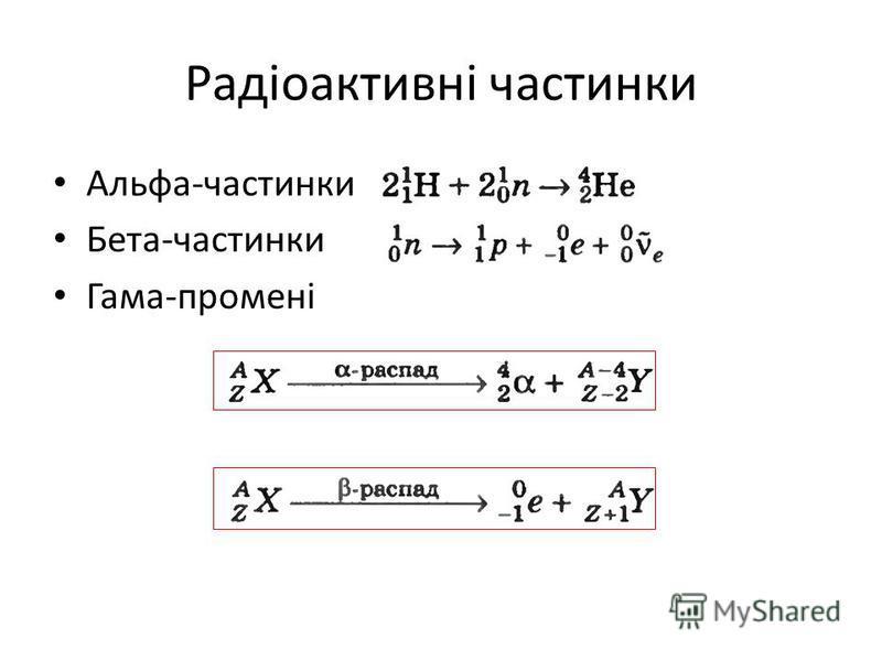 Радіоактивні частинки Альфа-частинки Бета-частинки Гама-промені