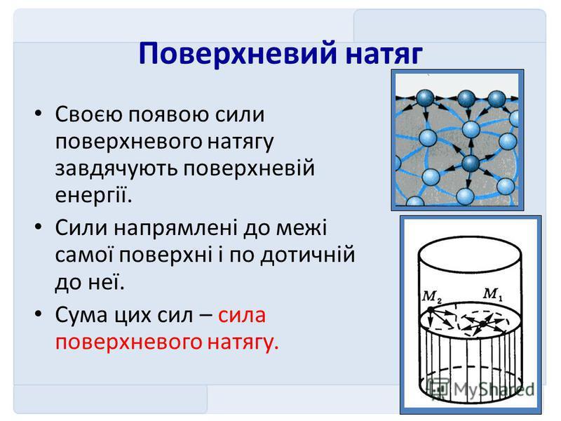 Поверхневий натяг Своєю появою сили поверхневого натягу завдячують поверхневій енергії. Сили напрямлені до межі самої поверхні і по дотичній до неї. Сума цих сил – сила поверхневого натягу.